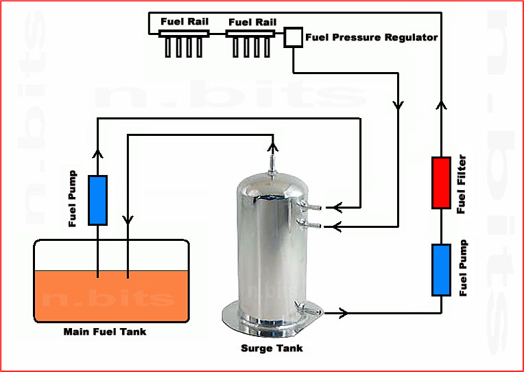 Fuel Surge Tank 25 Litres Suits Bosch 044 Fuel Pump Fuel