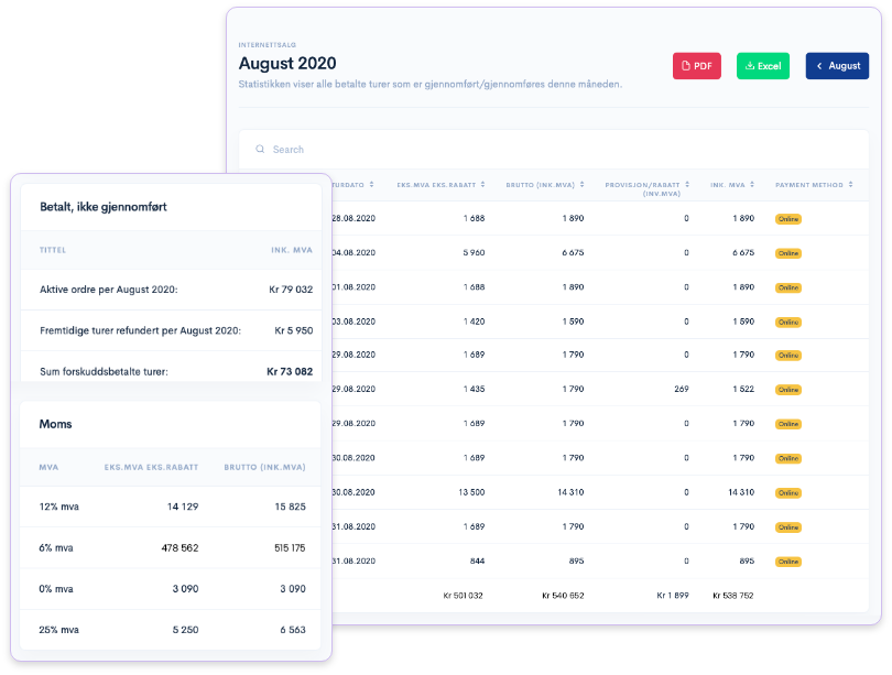 dashboard in the booking system