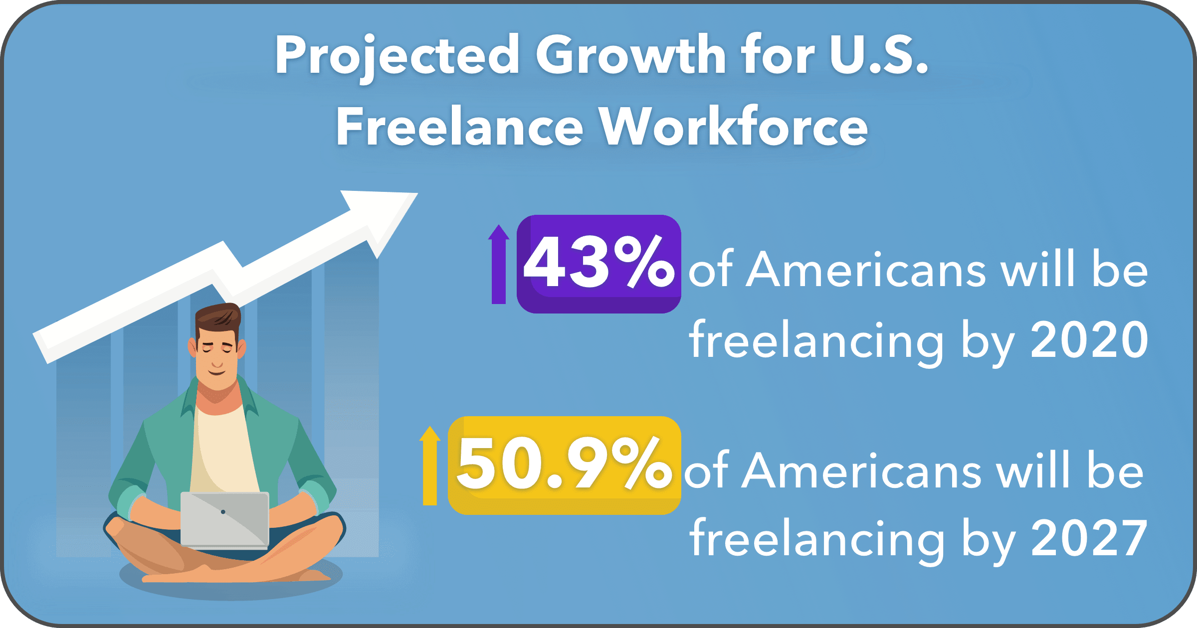 30Freelance-Stats-image17.png