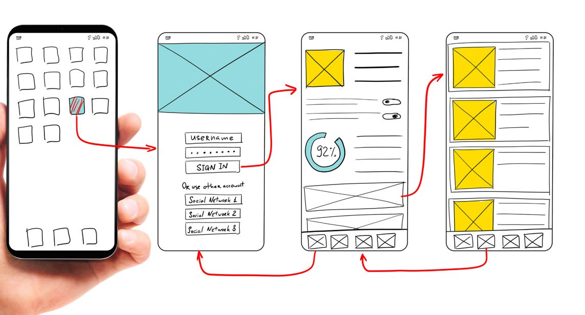 How to Hire Mobile App Developers in 2021 Making No Mistakes