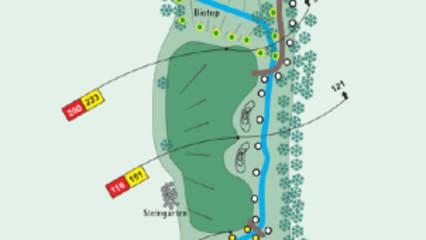 Golfclub Eifel Spielbahnen