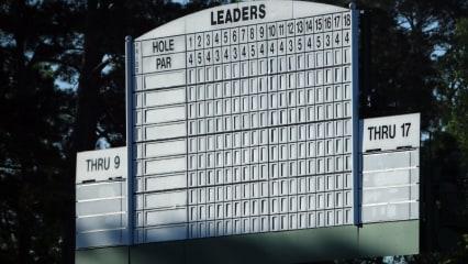 Leaderboard-Titelbild