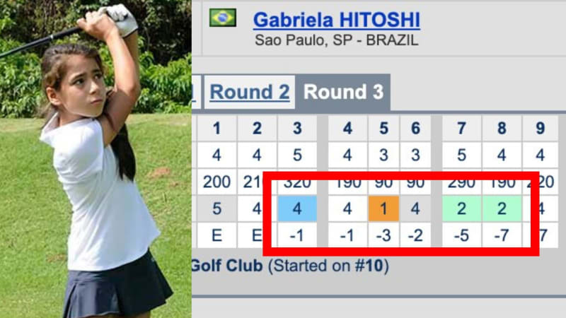 Die verrückte Scorekarte von Gabriela Hitoshi. (Foto: Twitter.com/@PortaldoGolfe und @BrentleyGC)