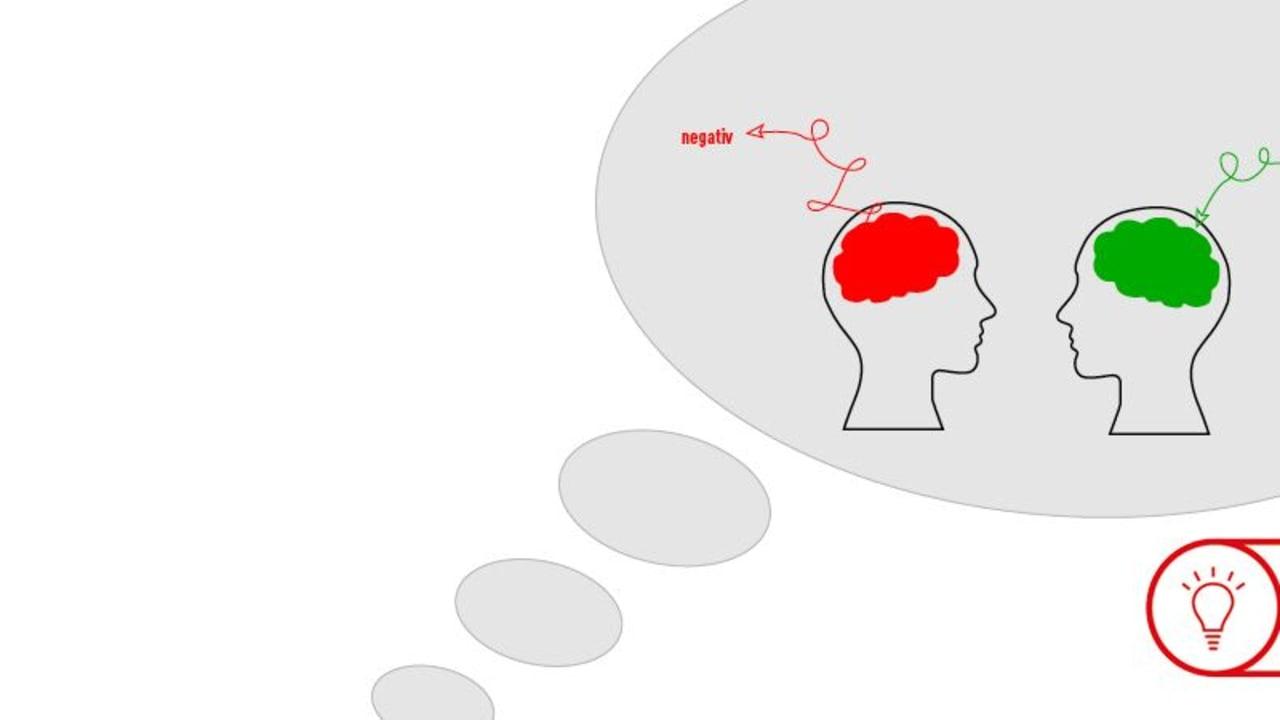 Seine Gedanken in positive und negative aufzuteilen kann helfen, sich positiv zu steuern. (Grafik: Golf Post)