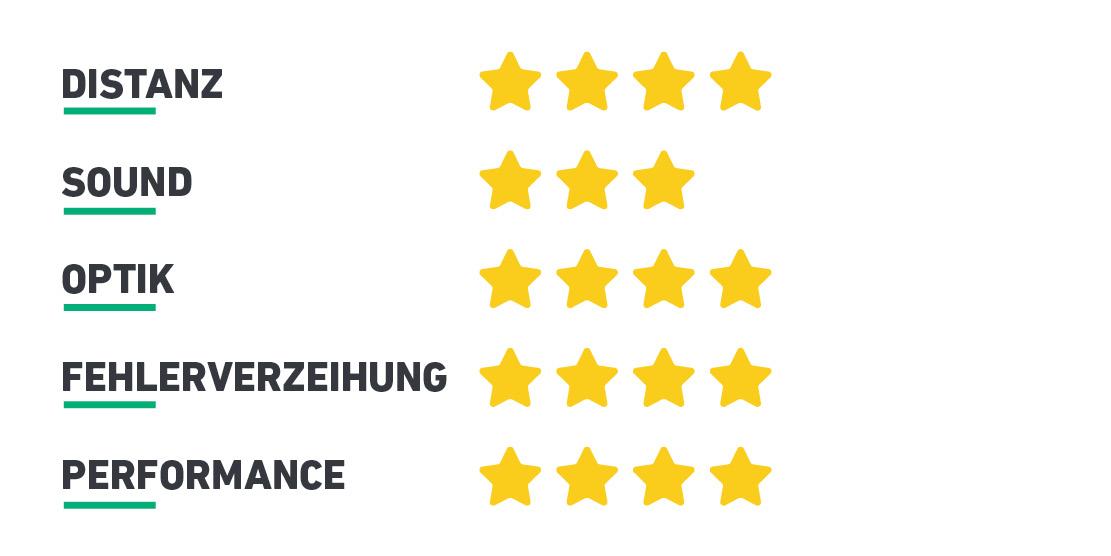 Andreas Beschorner sieht noch Potenzial zur Verbesserung des Drivers. (Foto: Golf Post)