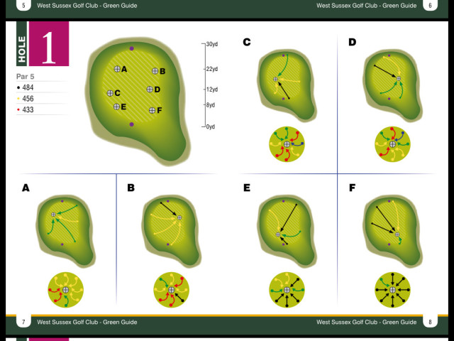 Pin Mapping Green Guide