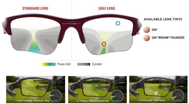 Oakley Lens
