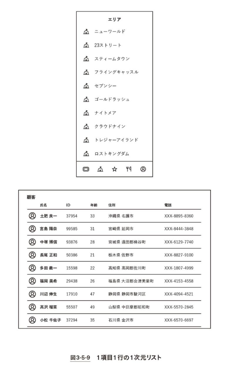 oneline-list-image