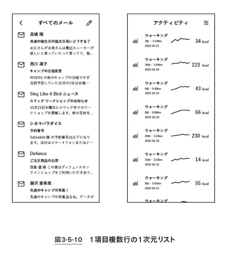 multiline-list-image