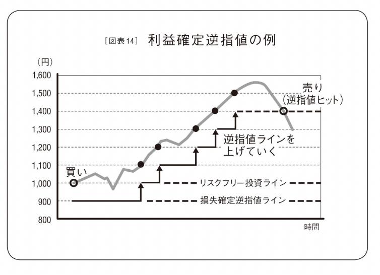 gyakusashine-image