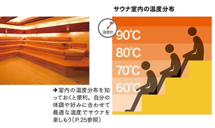 heat-diff-image