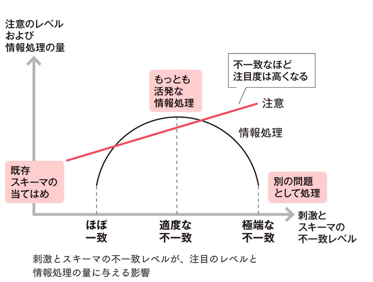 schema-image