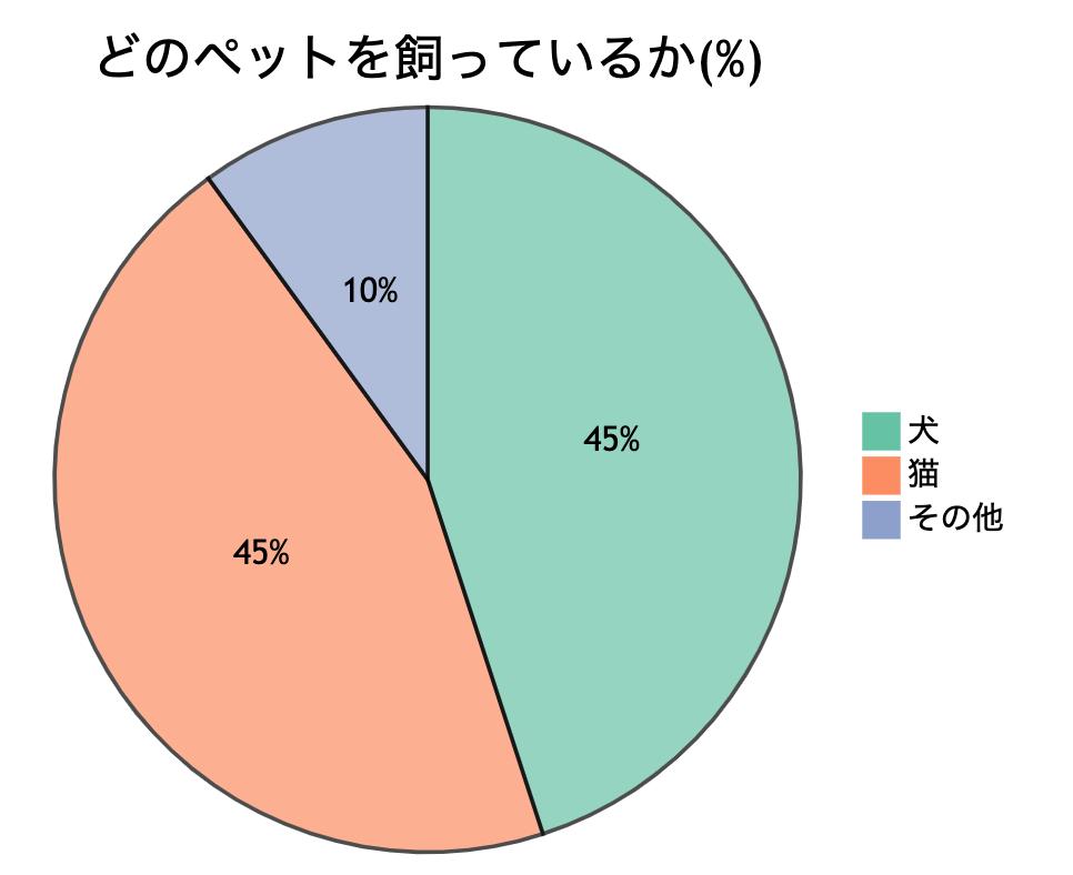 mermaid-pie-chart-image