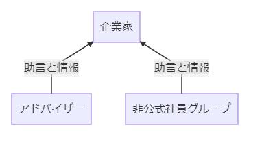 organization-advise-image