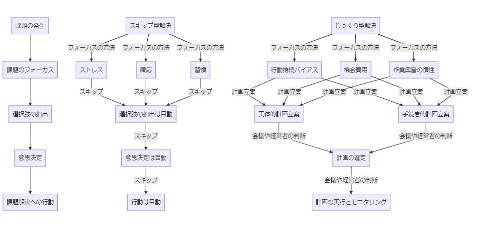 problem-solve-image