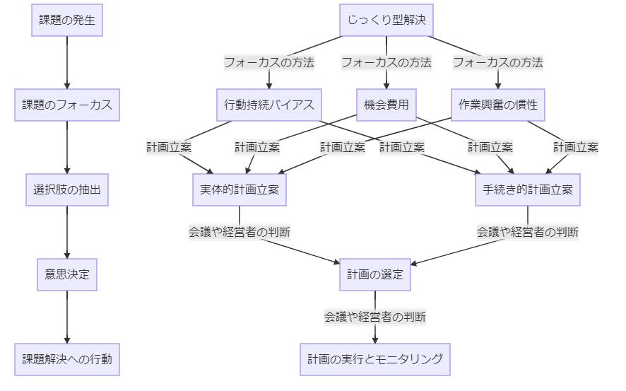 thinking-solve-image