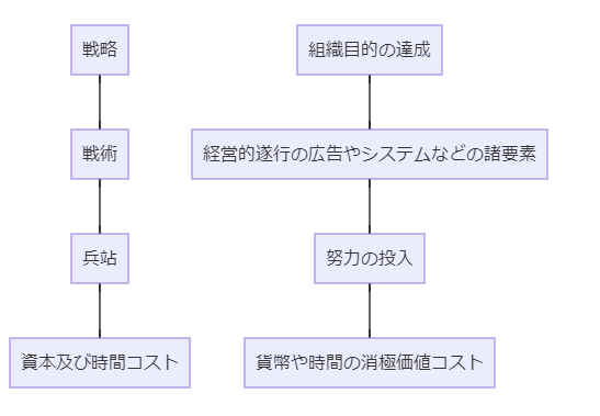table-diagram-image