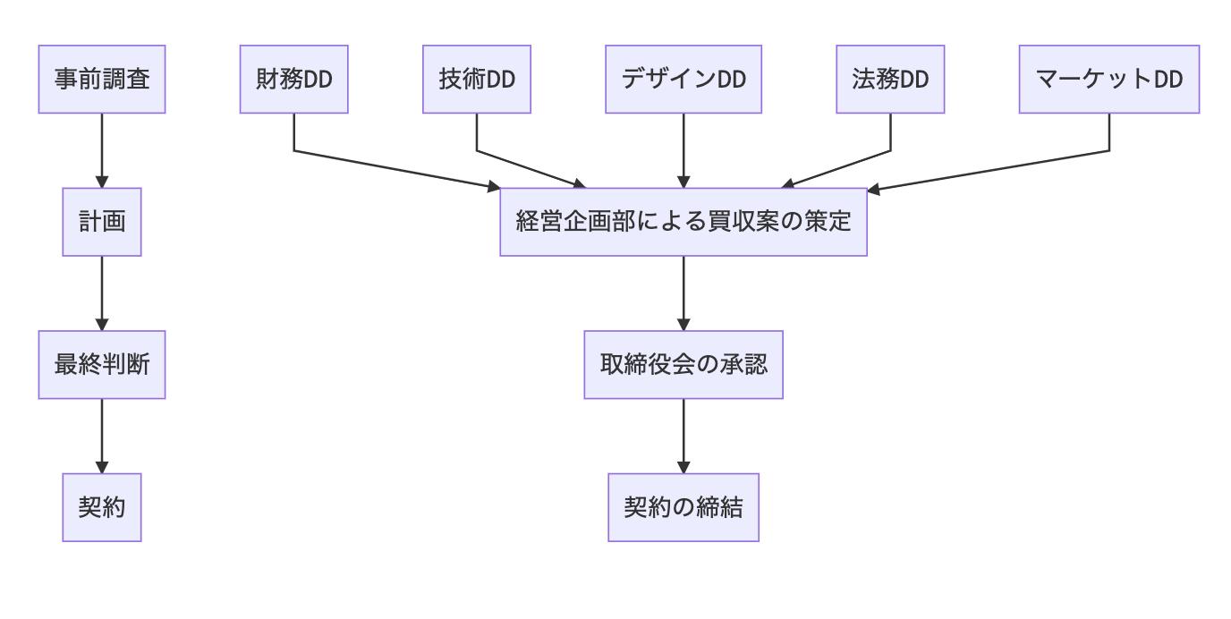 judge-flow-image