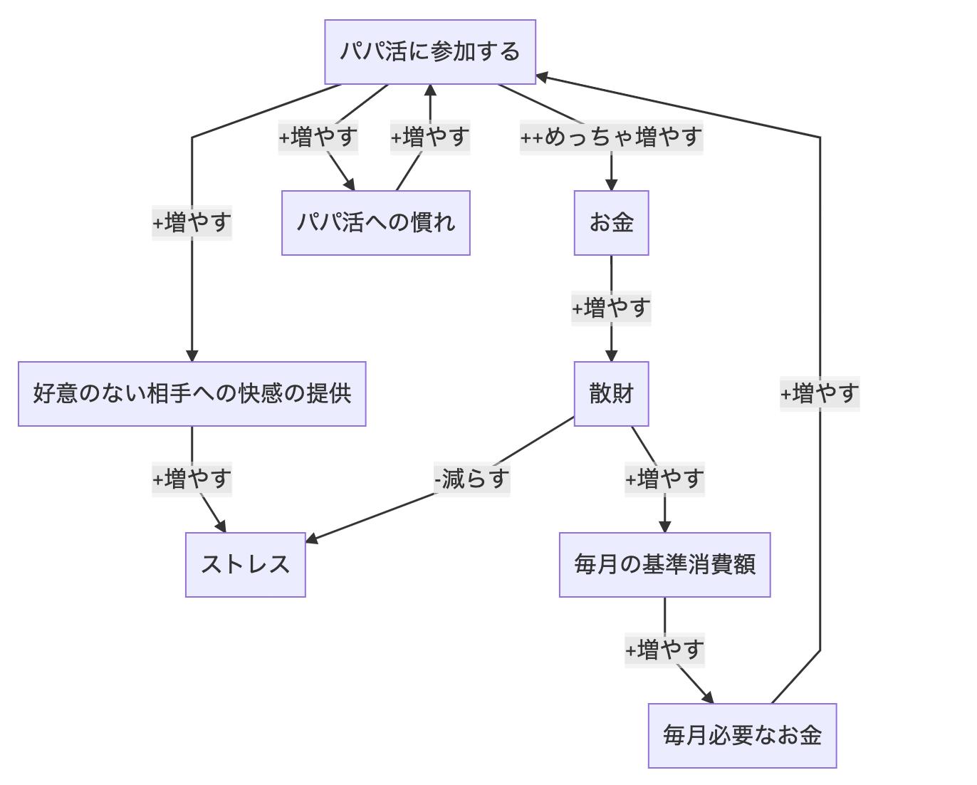 josei-papakatsu-image
