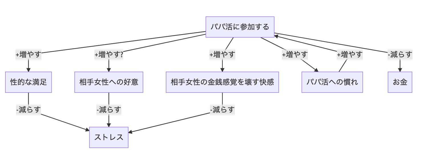 kizoku-papakatsu-image