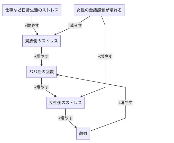 kizoku-josei-papakatsu-image