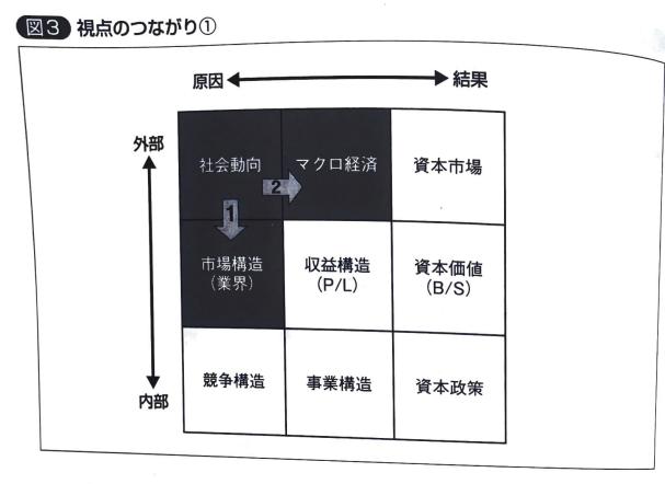 framework-impact-01-image