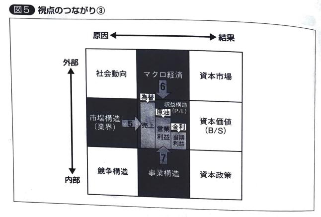 framework-impact-04-image