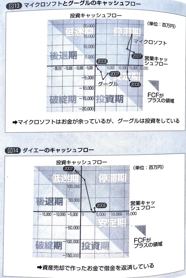 cashflow-map-image