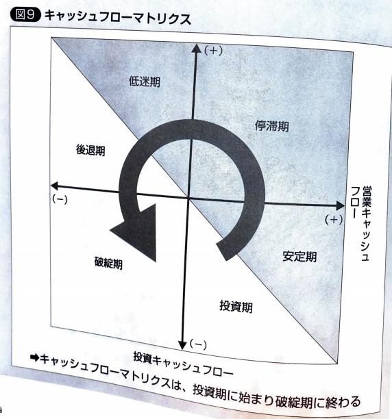 cashflow-image