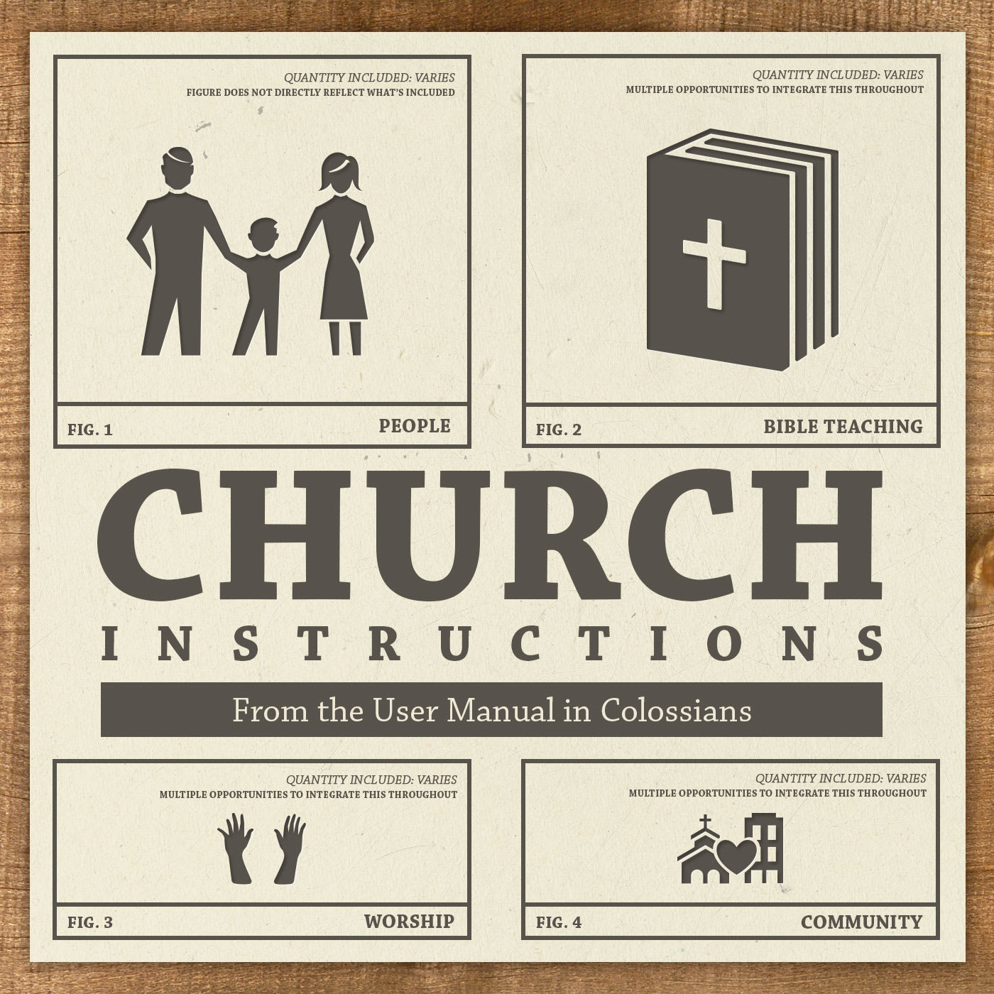 Church Instructions