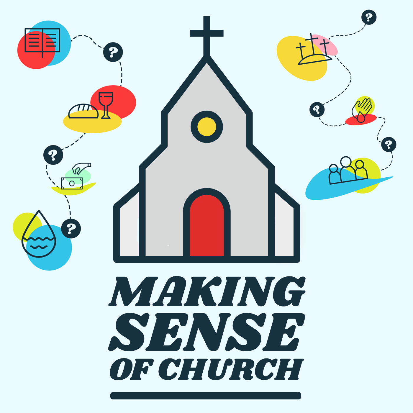 Making Sense of Church