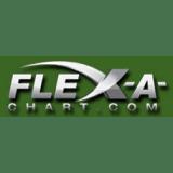 Flex-A-Chart coupons