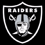 The Raider Image coupons