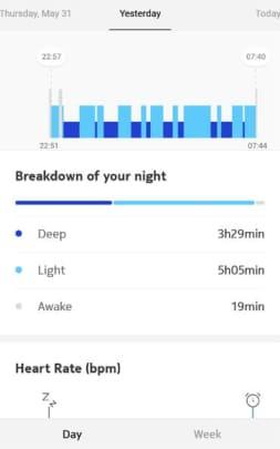 sleep breakdown