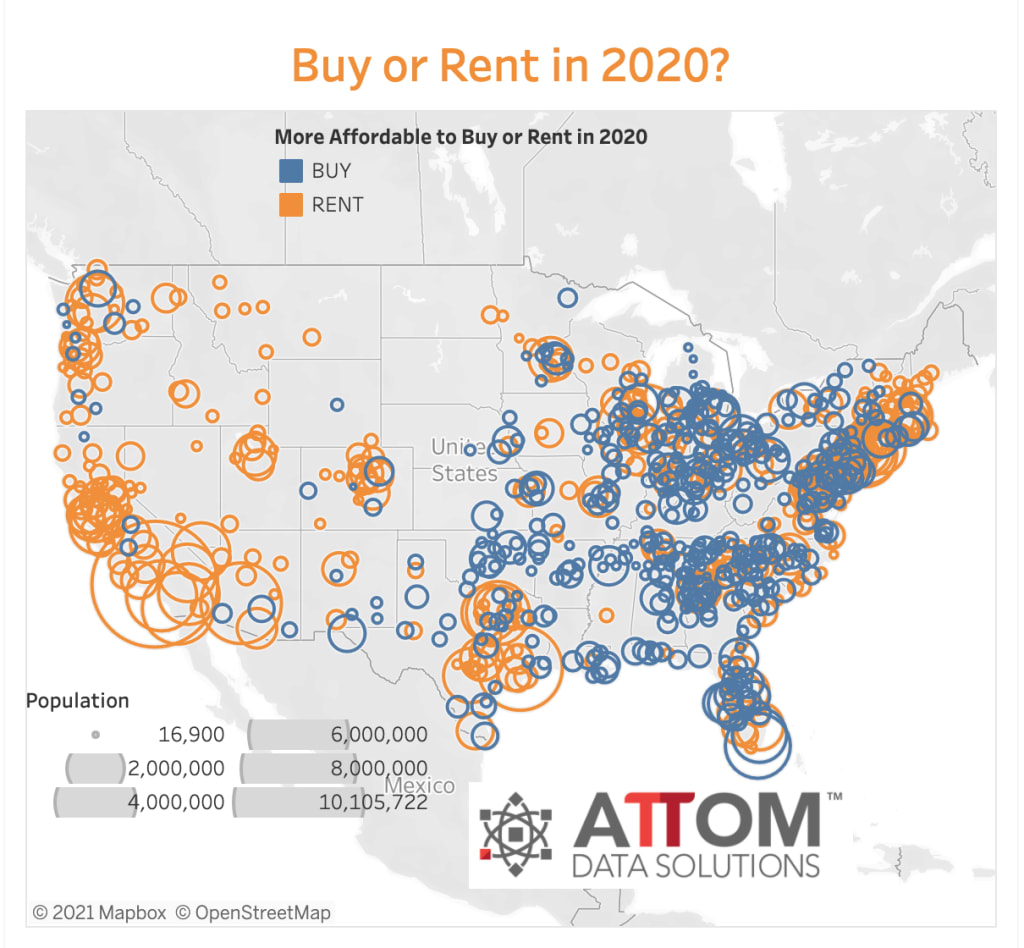 Buy Or Rent in 2020