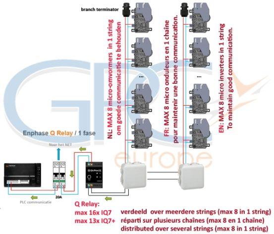 Enphase IQ 7+ Micro-omvormer voor 60/72-cel modules 6325 img