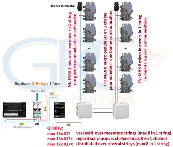Aansluitschema Enphase IQ7-reeks 10046 img
