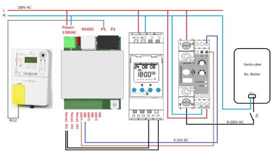 GPControl Smart Boiler Controller 10443 img