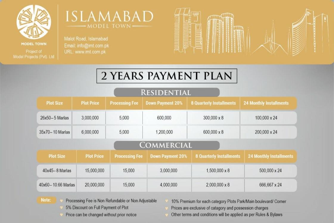 Islamabad Model Town | Graana.com