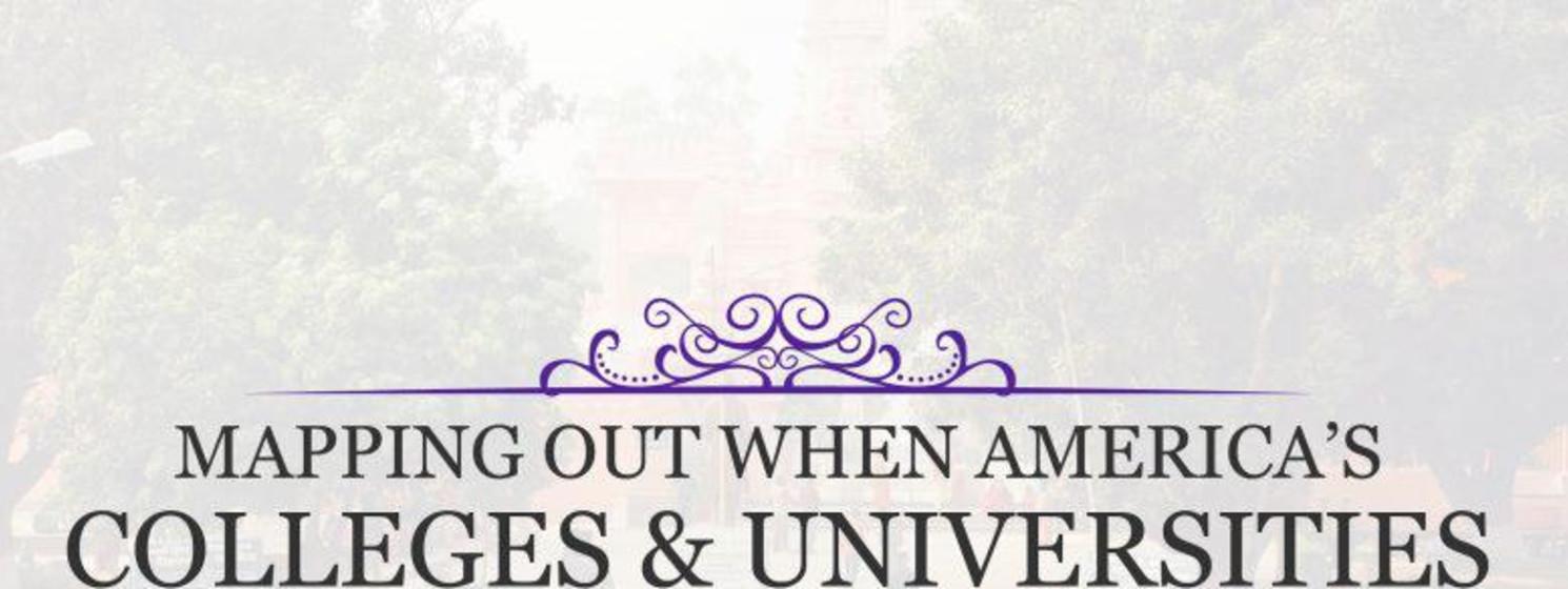 <span>Timeline of Higher Education in America</span>