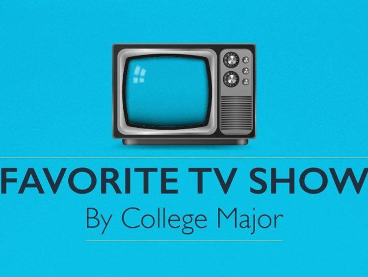 College TV Shows