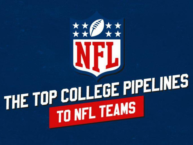 NFL College Pipelines