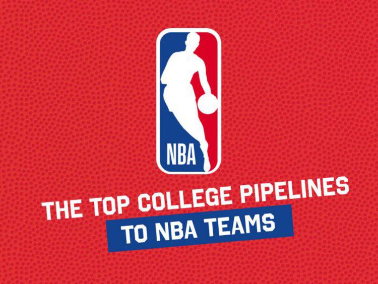 NBAPipelines_OG