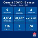 NSW_Health_COVID19_140121_edit.jpg