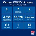 NSW_Health_COVID19_150121_edit.jpg
