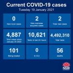 NSW_Health_COVID19_190121_edit.jpg