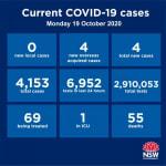 NSW_Health_COVID19_191020_edit.jpg