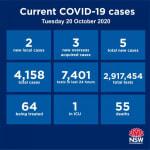 NSW_Health_COVID19_201020_edit.jpg