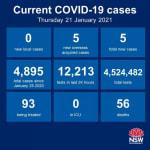 NSW_Health_COVID19_210121_edit.jpg