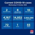NSW_Health_COVID19_211020_edit.jpg